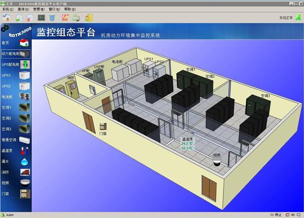 机房环境监控,上海机房监控