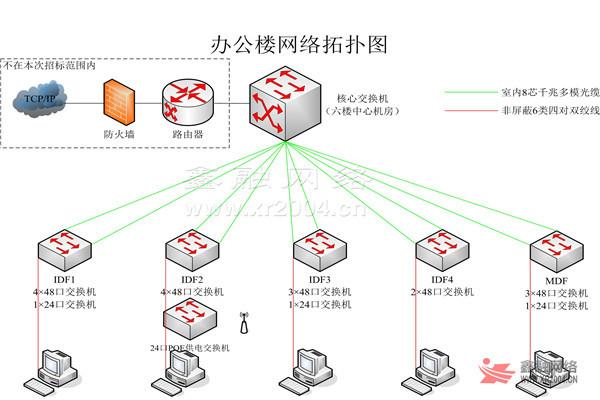 http://www.xr2004.cn/UploadFiles/FCK/2014-04/20140430B0Z2H2X0DZ.jpg