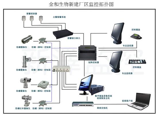 制造业弱电工程|园区弱电设计施工|上海弱电总包
