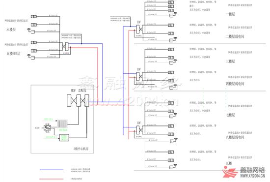 弱电机柜设备线路接线图
