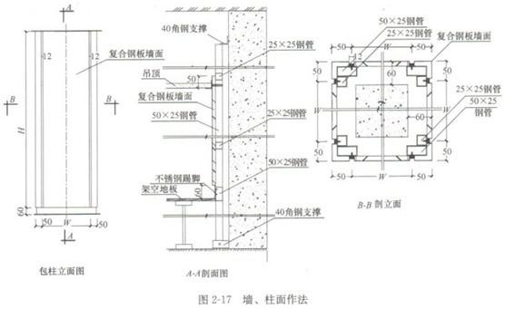 上海机房建设的墙和柱面需要注意哪些问题?